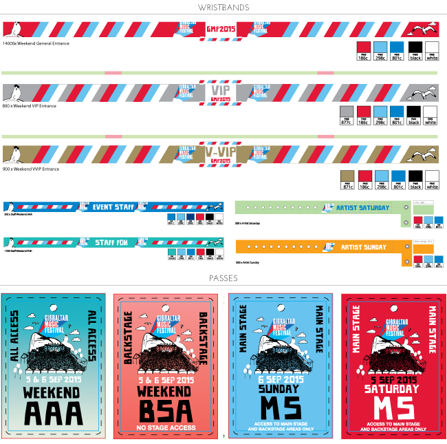 GMF2015_2_Wristbands and passes